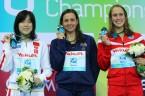 Ye+Sun+Rikke+Moller+Pedersen+10th+FINA+World+ROMR578vQLul
